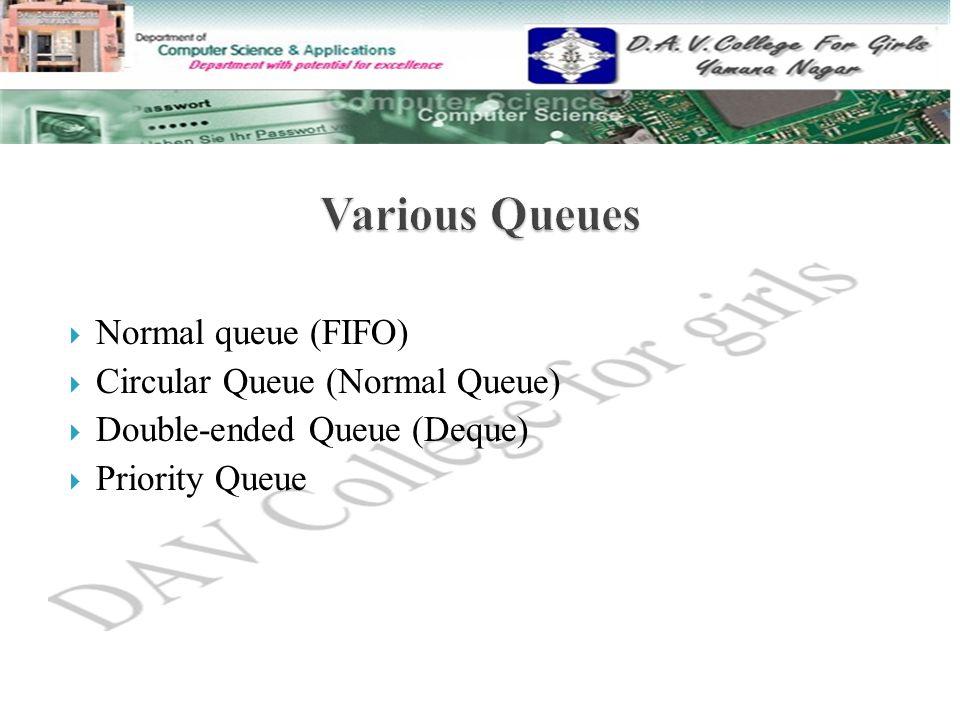  Normal queue (FIFO)  Circular Queue (Normal Queue)  Double-ended Queue (Deque)  Priority Queue