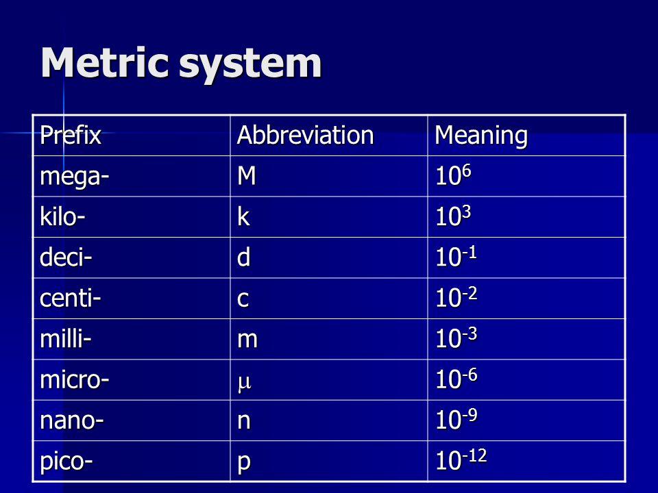 Metric system PrefixAbbreviationMeaning mega-M 10 6 kilo-k 10 3 deci-d 10 -1 centi-c 10 -2 milli-m 10 -3 micro- 10 -6 nano-n 10 -9 pico-p 10 -12