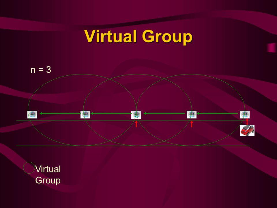 Virtual Group n = 3 Virtual Group