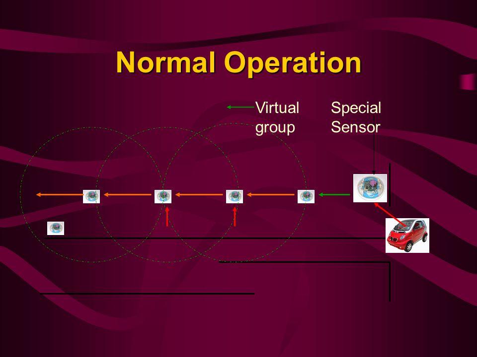 Normal Operation Special Sensor Virtual group