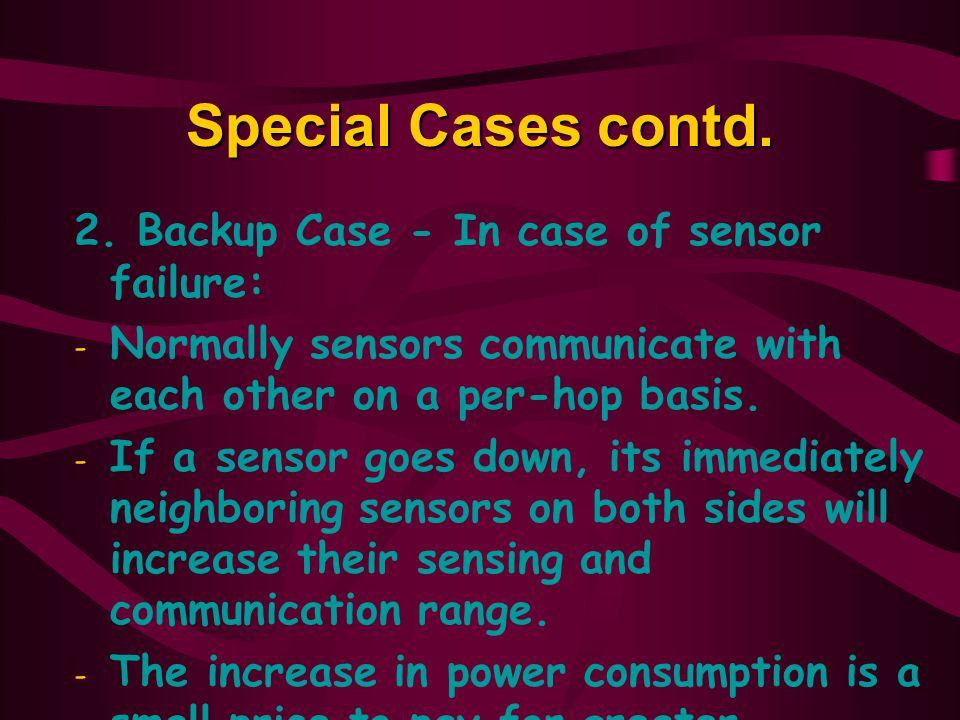 Special Cases contd.2.