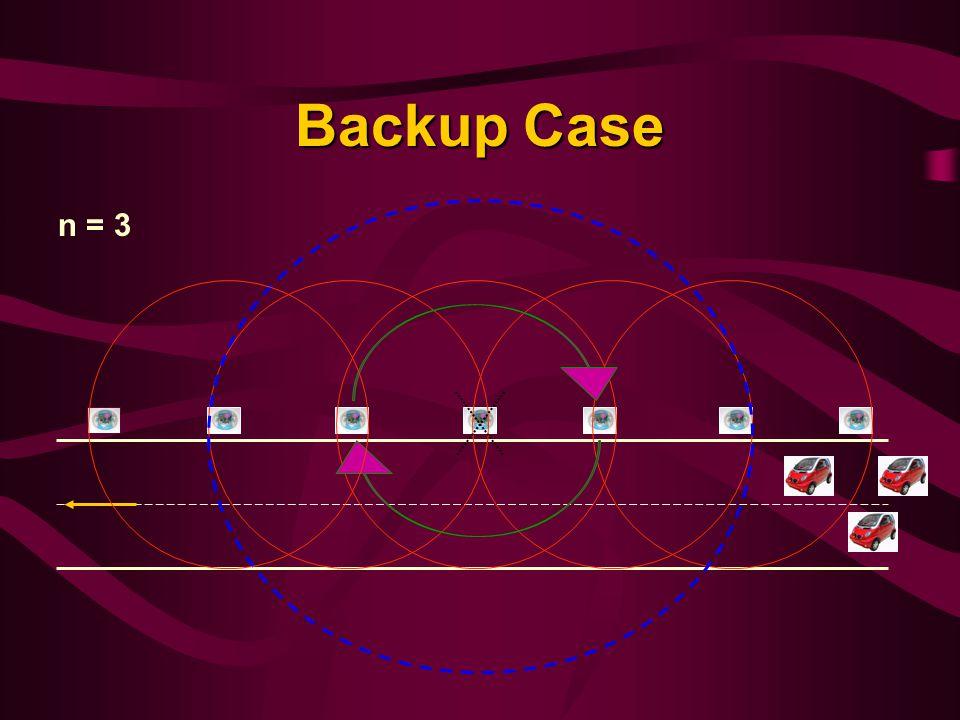 Backup Case n = 3