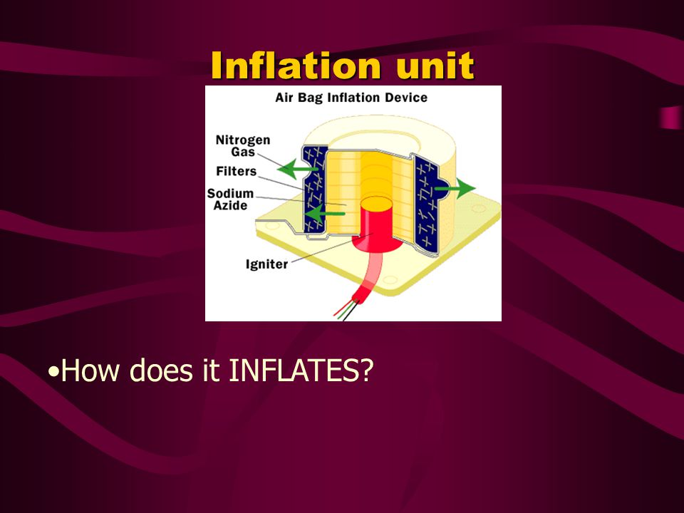 Inflation unit How does it INFLATES?