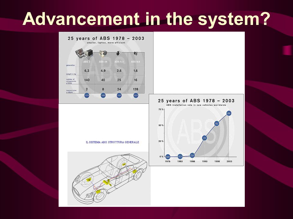 Advancement in the system?