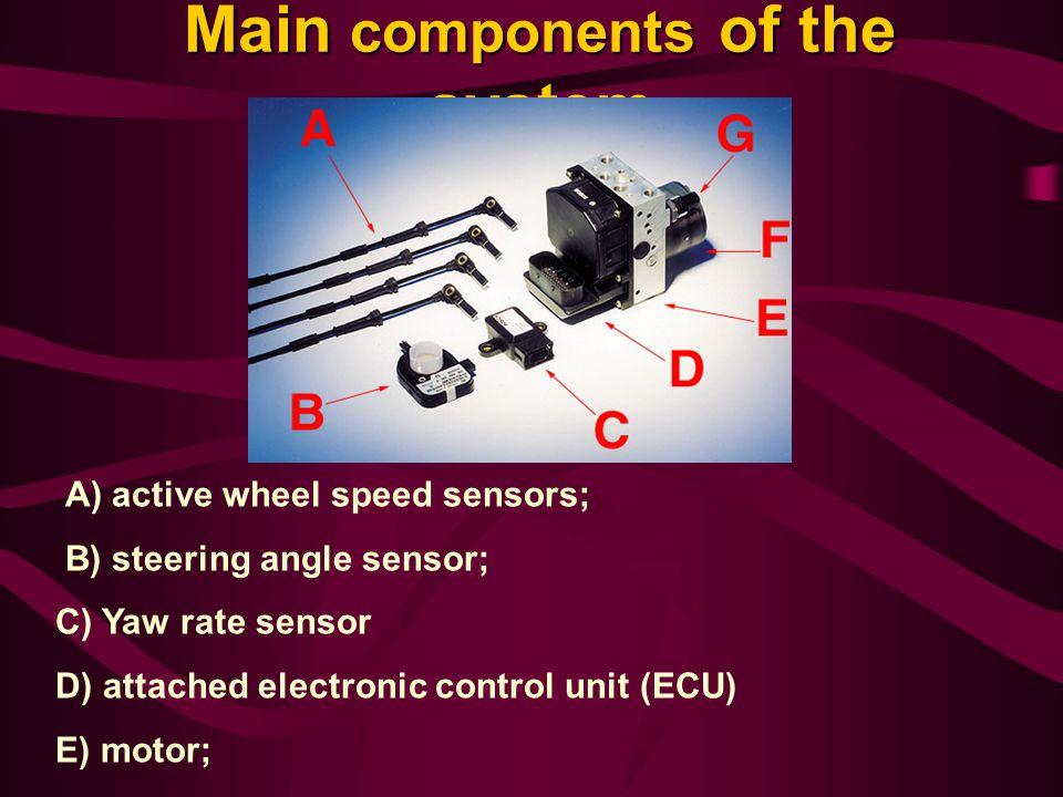 Main components of the system A) active wheel speed sensors; B) steering angle sensor; C) Yaw rate sensor D) attached electronic control unit (ECU) E) motor; F) pressure sensor, G) hydraulic unit.