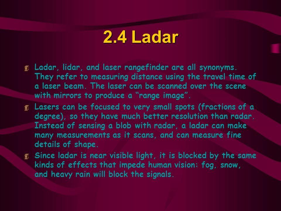 2.4Ladar 4 Ladar, lidar, and laser rangefinder are all synonyms.