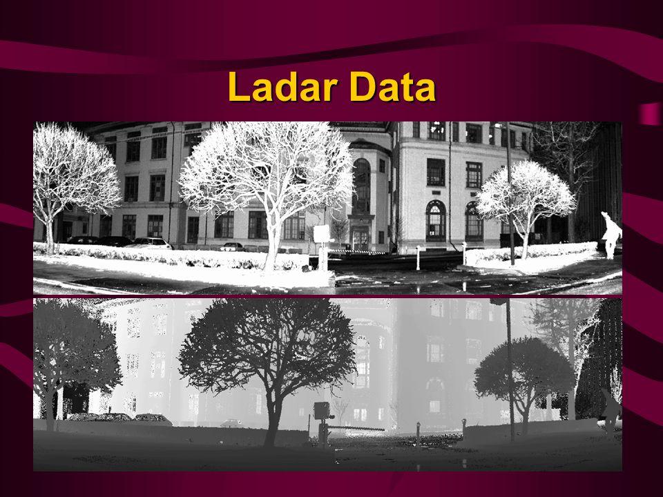 Ladar Data