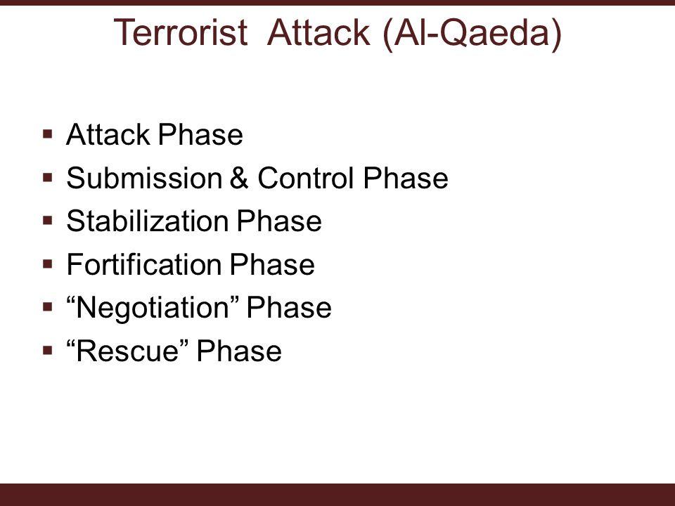 Terrorist Attack (Al-Qaeda)  Attack Phase  Submission & Control Phase  Stabilization Phase  Fortification Phase  Negotiation Phase  Rescue Phase