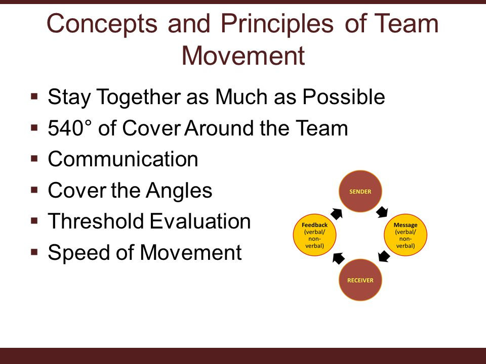 Concepts and Principles of Team Movement  Stay Together as Much as Possible  540° of Cover Around the Team  Communication  Cover the Angles  Threshold Evaluation  Speed of Movement
