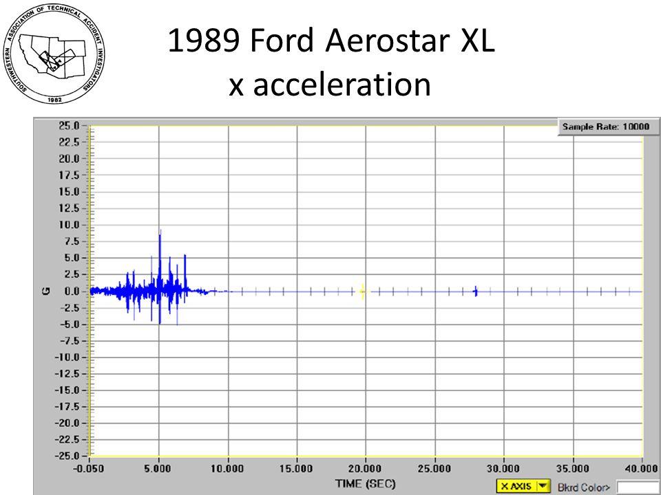 1989 Ford Aerostar XL x acceleration