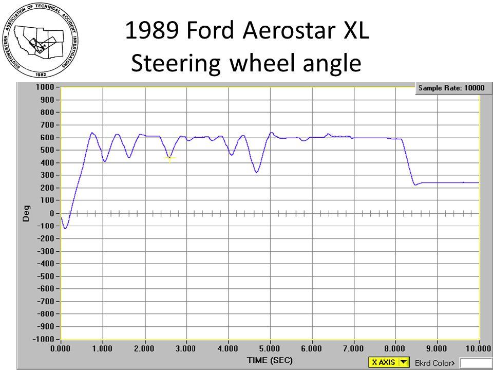 1989 Ford Aerostar XL Steering wheel angle