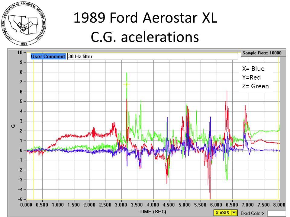 1989 Ford Aerostar XL C.G. acelerations X= Blue Y=Red Z= Green