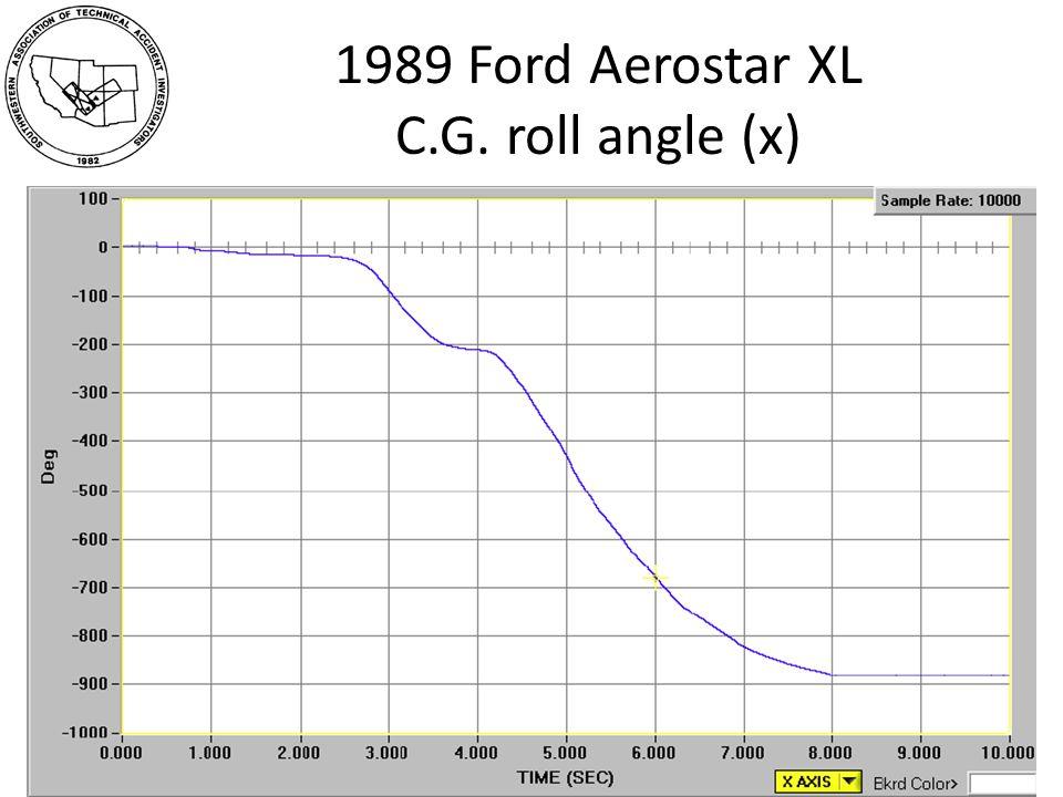 1989 Ford Aerostar XL C.G. roll angle (x)