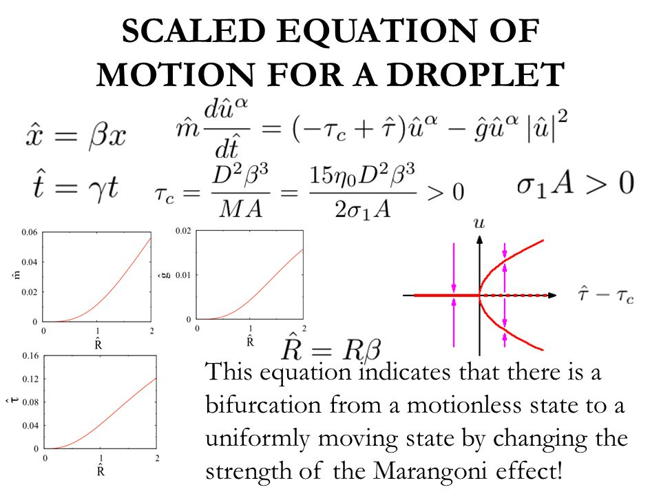 SCALED EQUATION OF MOTION FOR A DROPLET This equation indicates that there is a bifurcation from a motionless state to a uniformly moving state by changing the strength of the Marangoni effect!