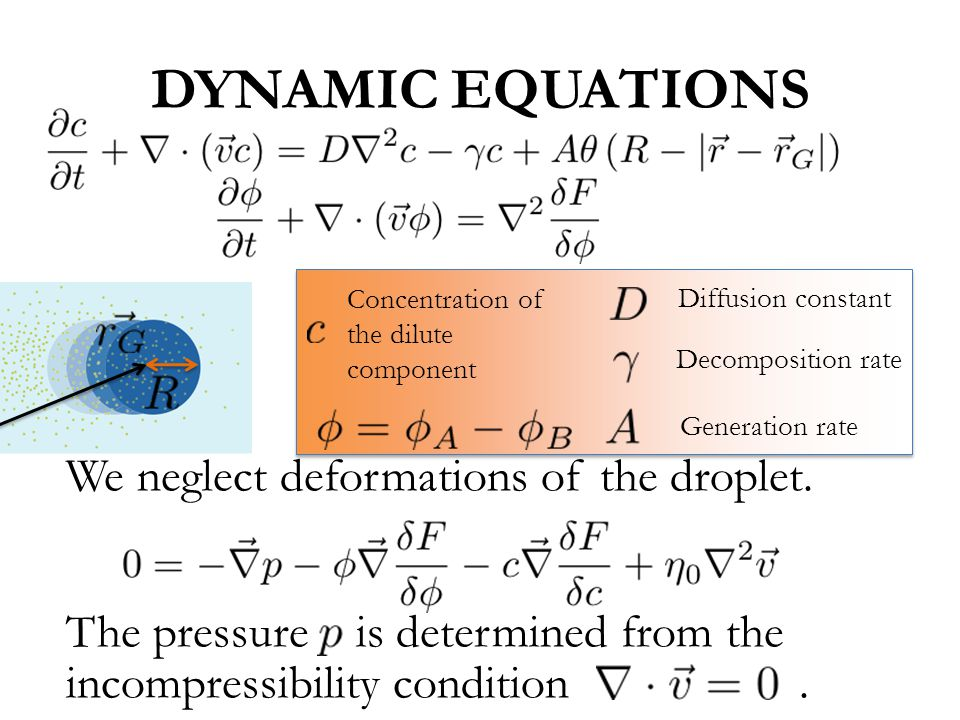 DYNAMIC EQUATIONS We neglect deformations of the droplet.