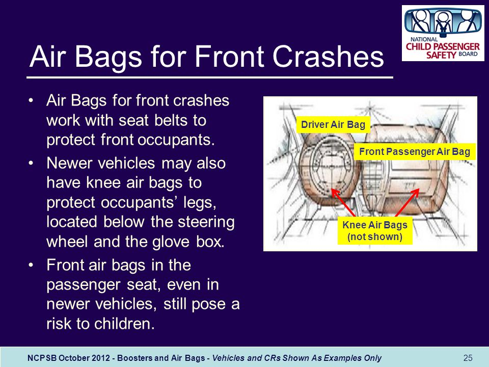 NCPSB October 2012 - Boosters and Air Bags - Vehicles and CRs Shown As Examples Only Air Bags for Front Crashes Air Bags for front crashes work with seat belts to protect front occupants.
