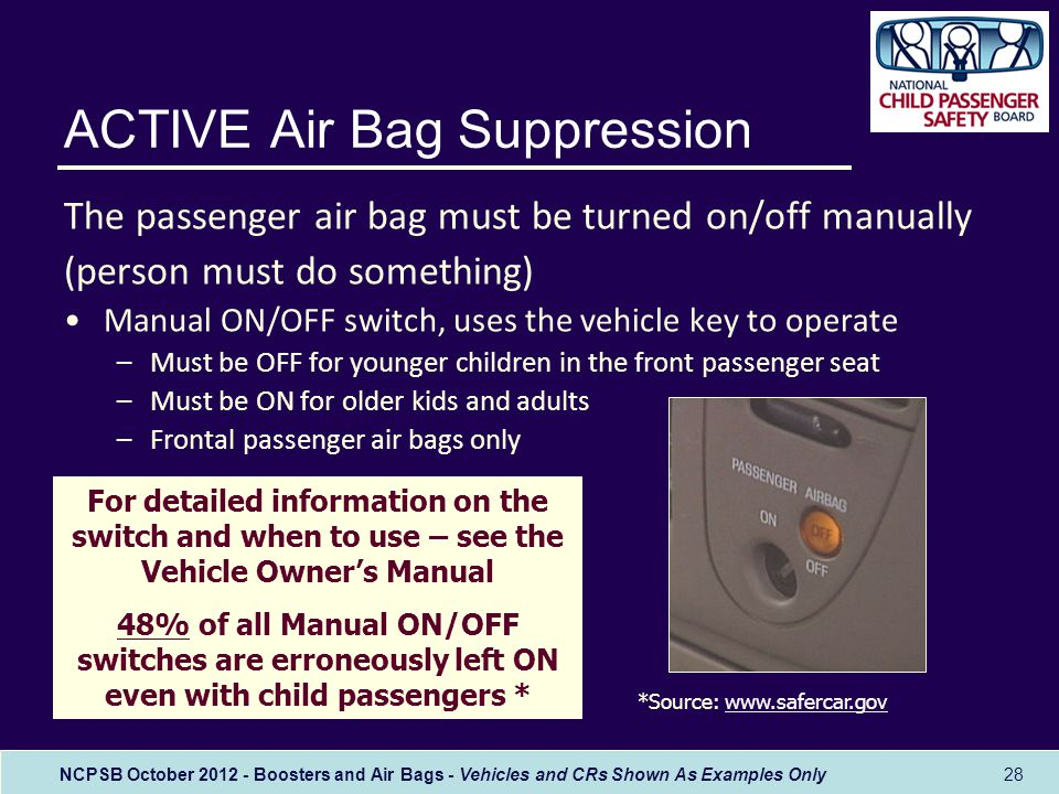 NCPSB October 2012 - Boosters and Air Bags - Vehicles and CRs Shown As Examples Only 28 The passenger air bag must be turned on/off manually (person must do something) Manual ON/OFF switch, uses the vehicle key to operate –Must be OFF for younger children in the front passenger seat –Must be ON for older kids and adults –Frontal passenger air bags only For detailed information on the switch and when to use – see the Vehicle Owner's Manual 48% of all Manual ON/OFF switches are erroneously left ON even with child passengers * *Source: www.safercar.govwww.safercar.gov ACTIVE Air Bag Suppression
