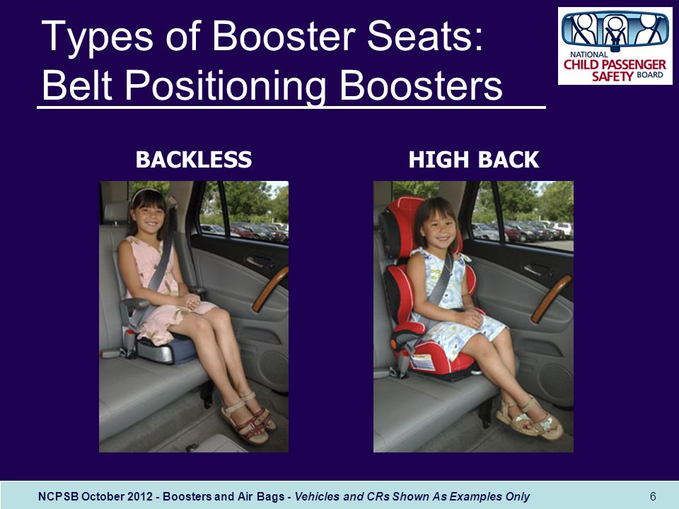 NCPSB October 2012 - Boosters and Air Bags - Vehicles and CRs Shown As Examples Only 6 Types of Booster Seats: Belt Positioning Boosters BACKLESSHIGH BACK