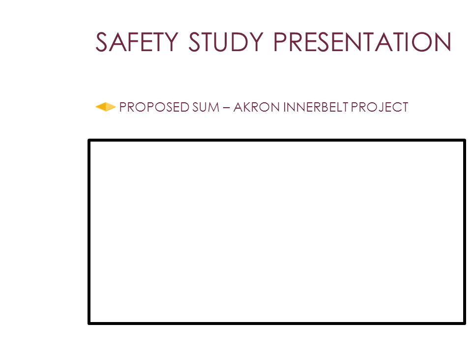 SAFETY STUDY PRESENTATION PROPOSED SUM – AKRON INNERBELT PROJECT