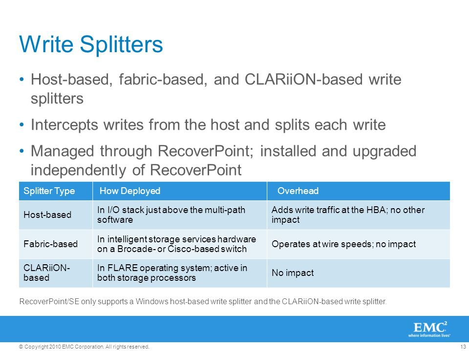 13© Copyright 2010 EMC Corporation. All rights reserved. Write Splitters Host-based, fabric-based, and CLARiiON-based write splitters Intercepts write