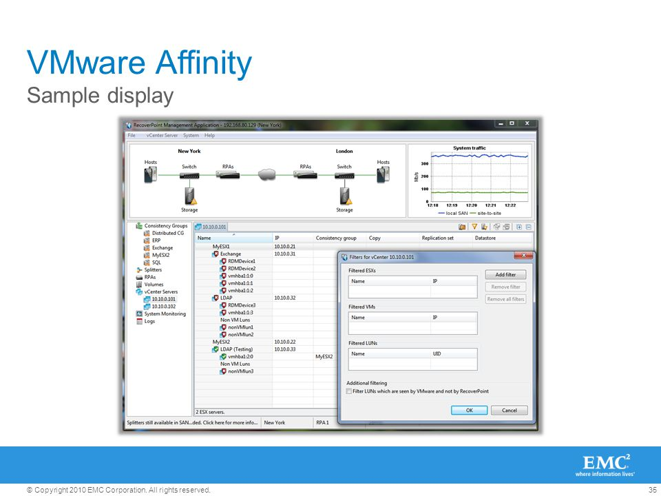 35© Copyright 2010 EMC Corporation. All rights reserved. VMware Affinity Sample display