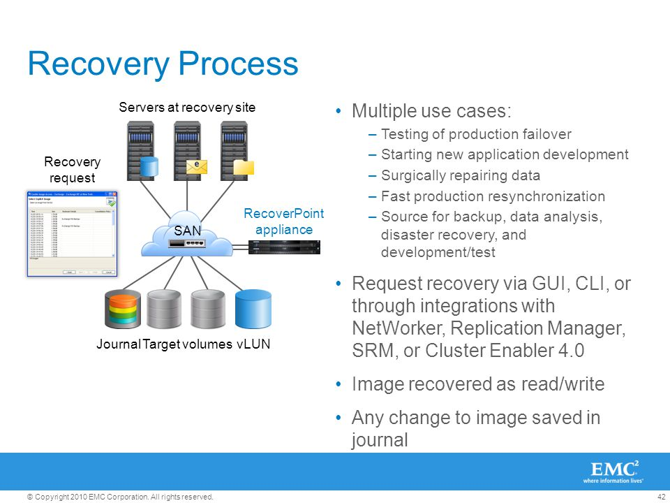 42© Copyright 2010 EMC Corporation. All rights reserved. Recovery Process Multiple use cases: –Testing of production failover –Starting new applicatio