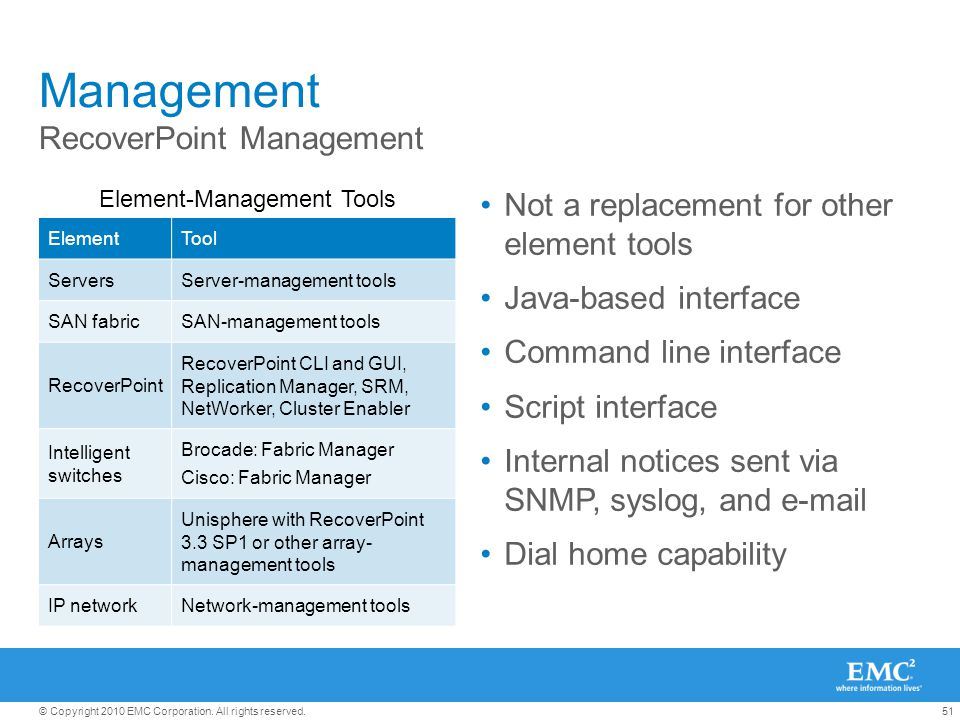 51© Copyright 2010 EMC Corporation. All rights reserved. Management RecoverPoint Management Not a replacement for other element tools Java-based inter