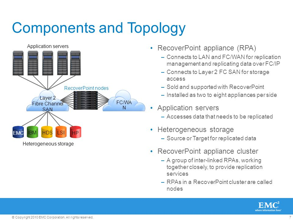 7© Copyright 2010 EMC Corporation. All rights reserved. Components and Topology RecoverPoint appliance (RPA) –Connects to LAN and FC/WAN for replicati