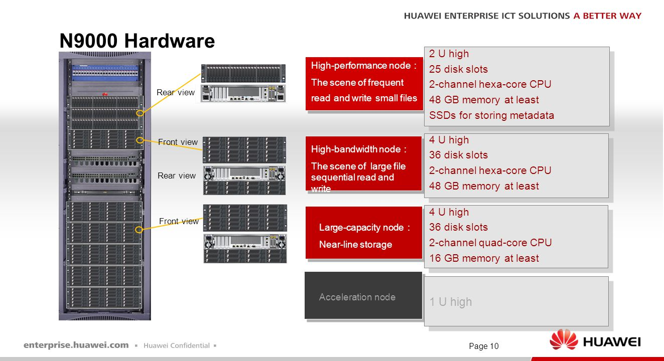 Page 10 N9000 Hardware High-performance node : The scene of frequent read and write small files 2 U high 25 disk slots 2-channel hexa-core CPU 48 GB m