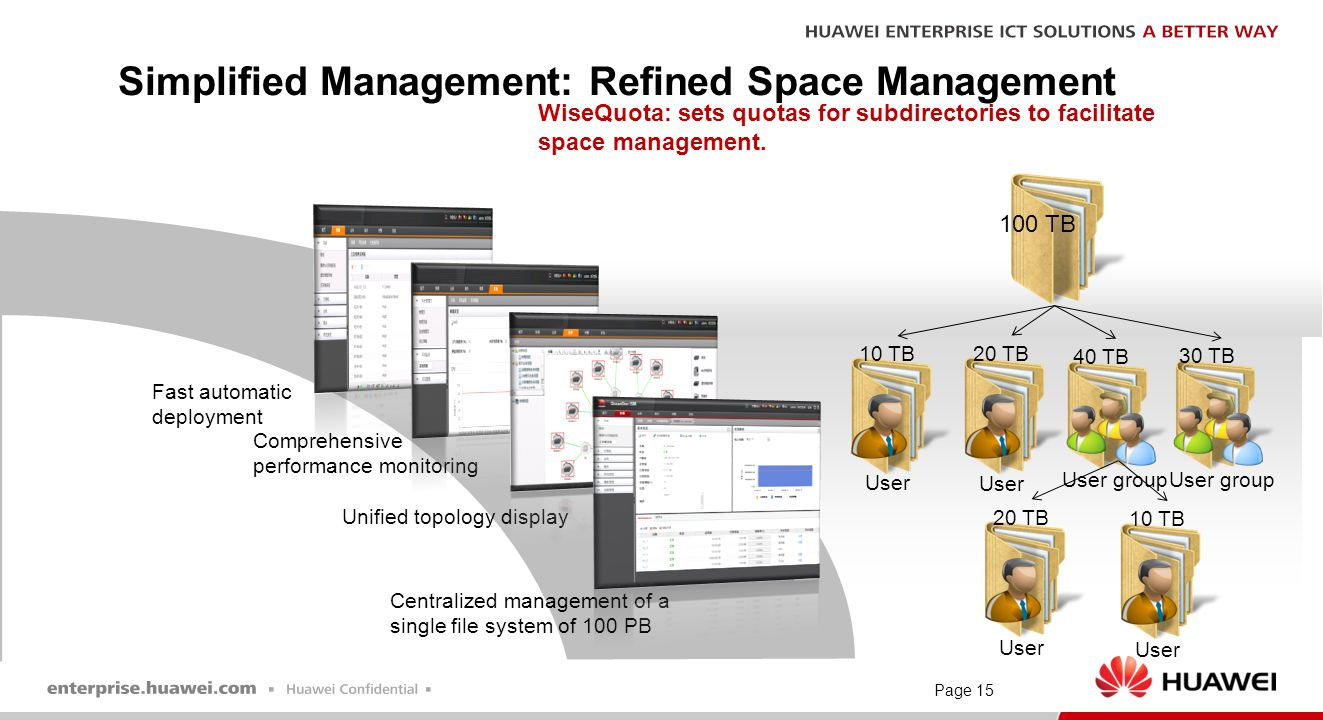 Page 15 Simplified Management: Refined Space Management 100 TB 20 TB User 30 TB User group Centralized management of a single file system of 100 PB Un