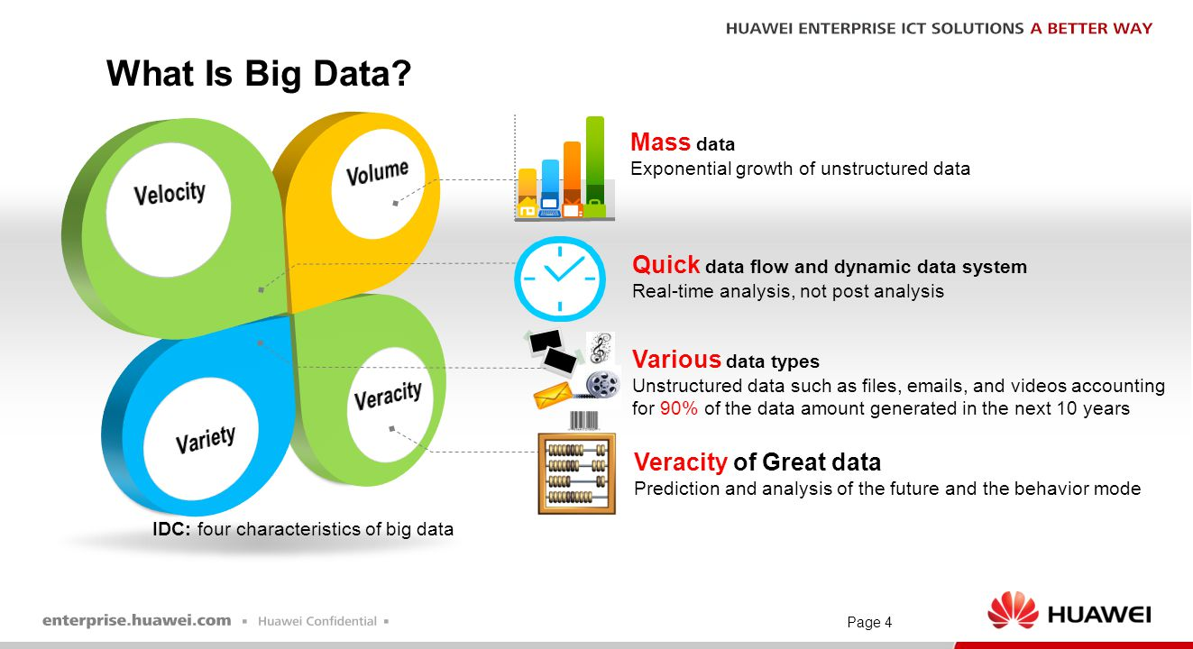 Page 4 What Is Big Data? Mass data Exponential growth of unstructured data Quick data flow and dynamic data system Real-time analysis, not post analys