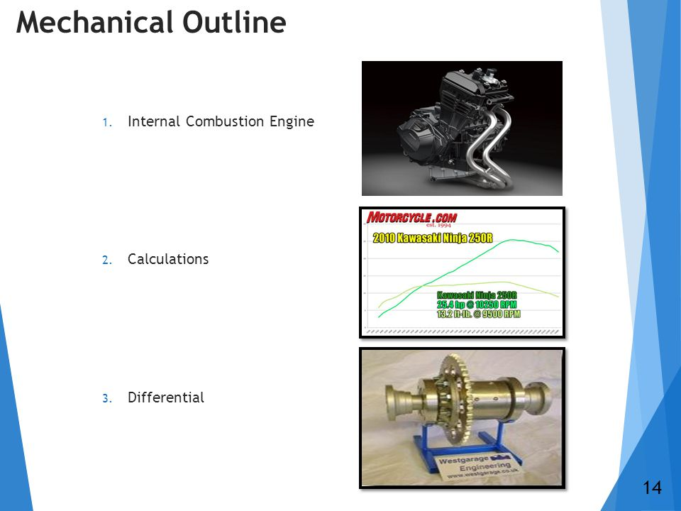 Mechanical Outline 1. Internal Combustion Engine 2. Calculations 3. Differential 14