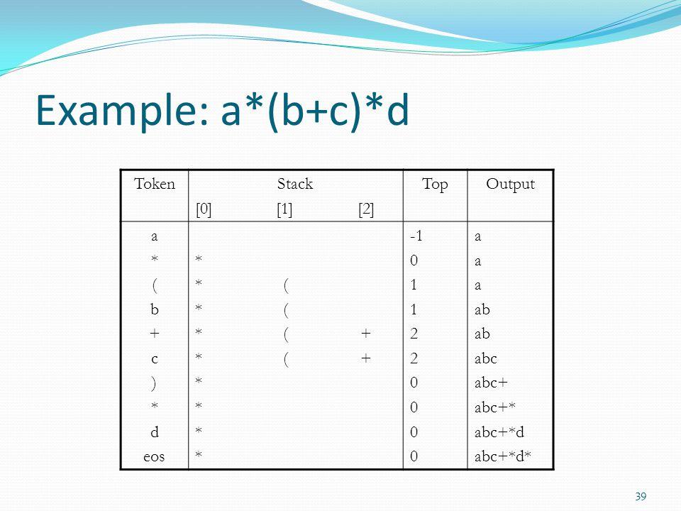 Example: a*(b+c)*d 39 TokenStack [0] [1] [2] TopOutput a * ( b + c ) * d eos * * ( * ( + * 0 1 2 0 a ab abc abc+ abc+* abc+*d abc+*d*