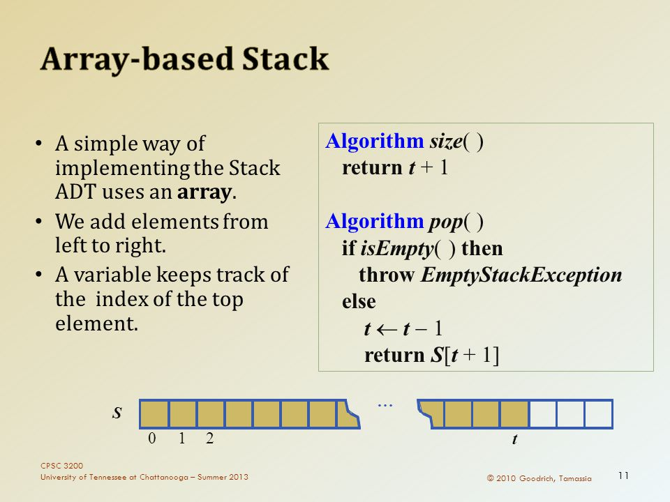 © 2010 Goodrich, Tamassia A simple way of implementing the Stack ADT uses an array.