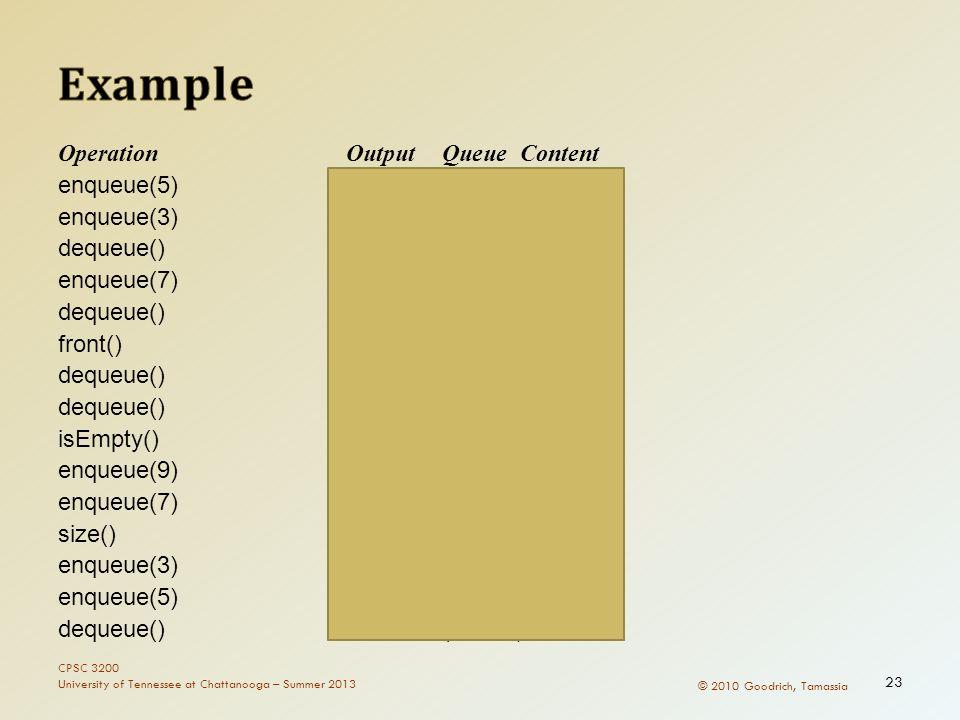© 2010 Goodrich, Tamassia OperationOutputQueue Content enqueue(5)–(5) enqueue(3)–(5, 3) dequeue()5(3) enqueue(7)–(3, 7) dequeue()3(7) front()7(7) dequeue()7() dequeue() error () isEmpty()true() enqueue(9)–(9) enqueue(7)–(9, 7) size()2(9, 7) enqueue(3)–(9, 7, 3) enqueue(5)–(9, 7, 3, 5) dequeue()9(7, 3, 5) CPSC 3200 University of Tennessee at Chattanooga – Summer 2013 23