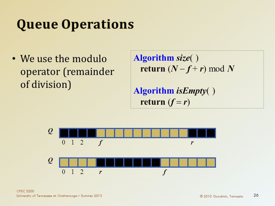 © 2010 Goodrich, Tamassia We use the modulo operator (remainder of division) Algorithm size( ) return (N  f + r) mod N Algorithm isEmpty( ) return (f  r) Q 012rf Q 012fr CPSC 3200 University of Tennessee at Chattanooga – Summer 2013 26