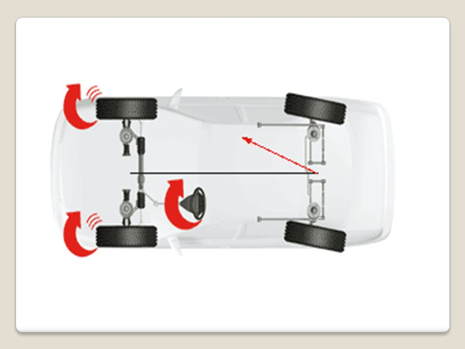 Toe Angle : The toe angle identifies the exact direction the tires are pointed compared to the centerline of the vehicle when viewed from directly above.