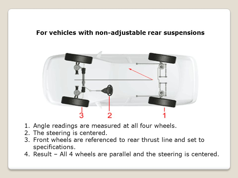For vehicles with adjustable rear suspensions 1.Angle readings are measured at all four wheels.