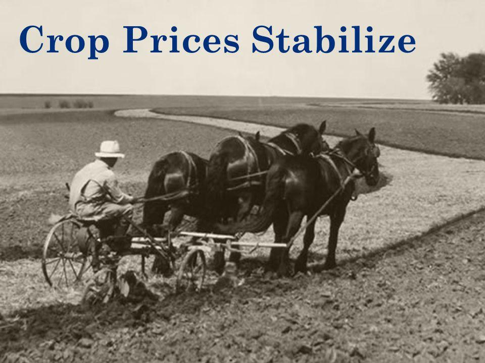 Crop Prices Stabilize