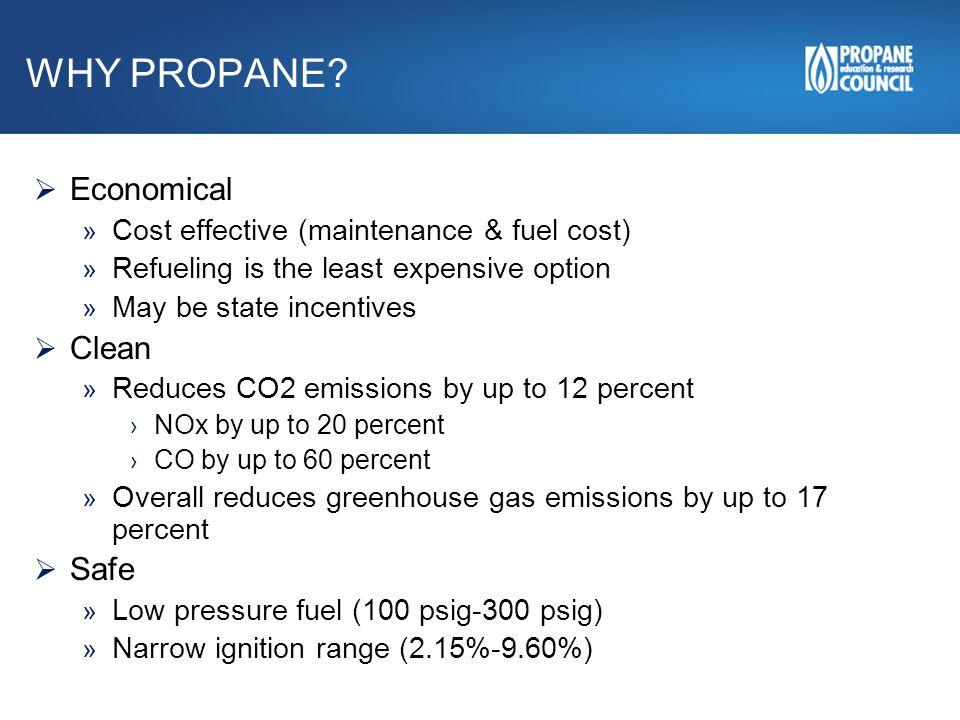 HISTORICAL LPG VS GASOLINE