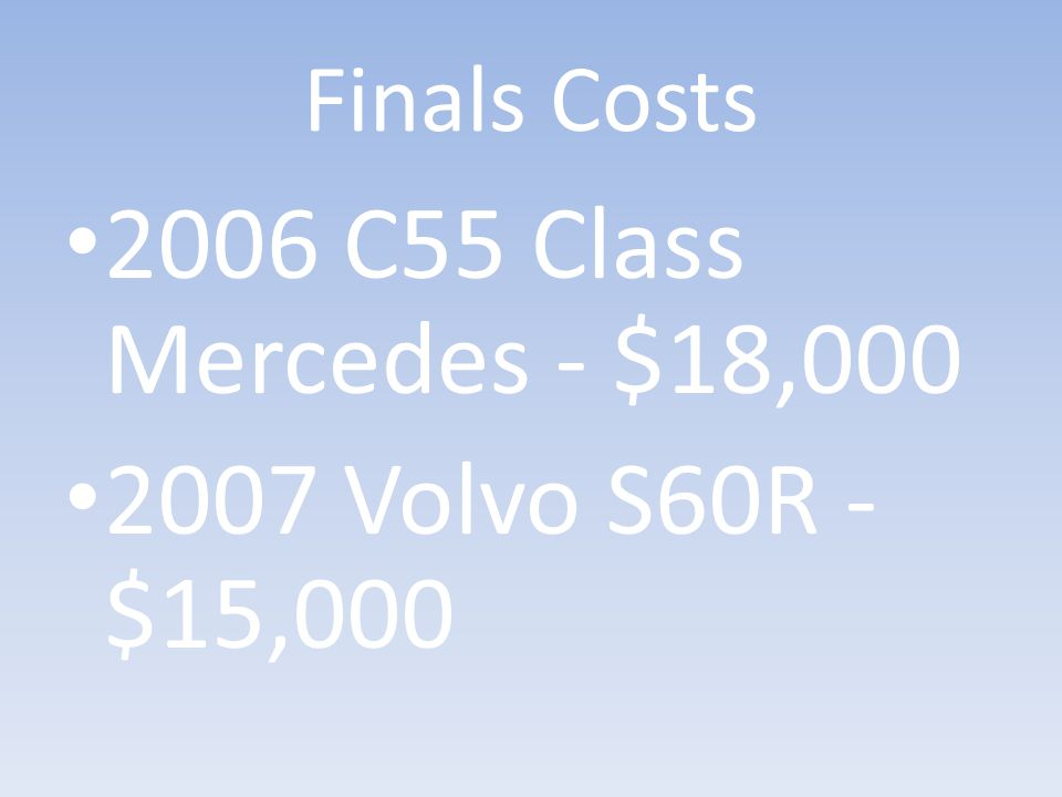 Finals Costs 2006 C55 Class Mercedes - $18,000 2007 Volvo S60R - $15,000