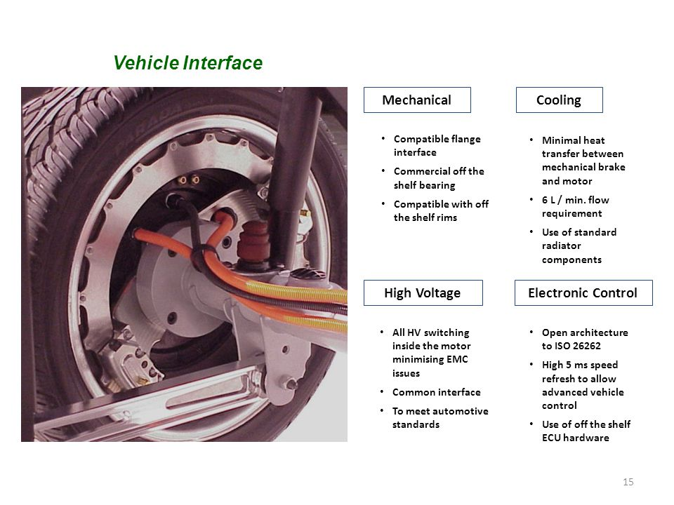 Vehicle Interface CoolingMechanical Electronic ControlHigh Voltage Compatible flange interface Commercial off the shelf bearing Compatible with off the shelf rims Minimal heat transfer between mechanical brake and motor 6 L / min.