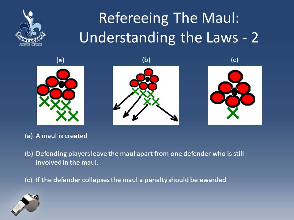 Refereeing The Maul: Understanding the Laws - 2 (a)A maul is created (b)Defending players leave the maul apart from one defender who is still involved in the maul.
