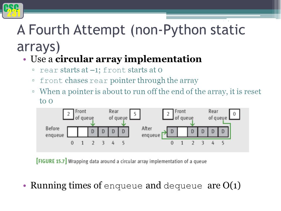 CSC 231 Fundamentals of Python: From First Programs Through Data Structures 20 A Fourth Attempt (non-Python static arrays) Use a circular array implementation ▫ rear starts at –1; front starts at 0 ▫ front chases rear pointer through the array ▫When a pointer is about to run off the end of the array, it is reset to 0 Running times of enqueue and dequeue are O(1)