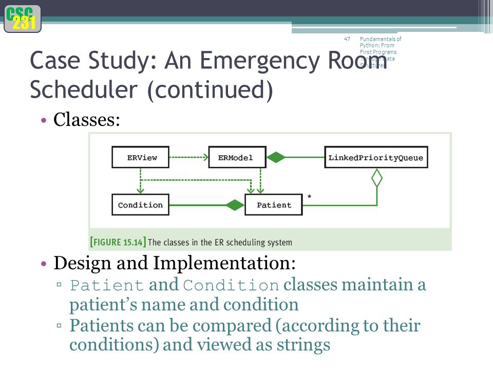 CSC 231 Fundamentals of Python: From First Programs Through Data Structures 47 Case Study: An Emergency Room Scheduler (continued) Classes: Design and Implementation: ▫ Patient and Condition classes maintain a patient's name and condition ▫Patients can be compared (according to their conditions) and viewed as strings