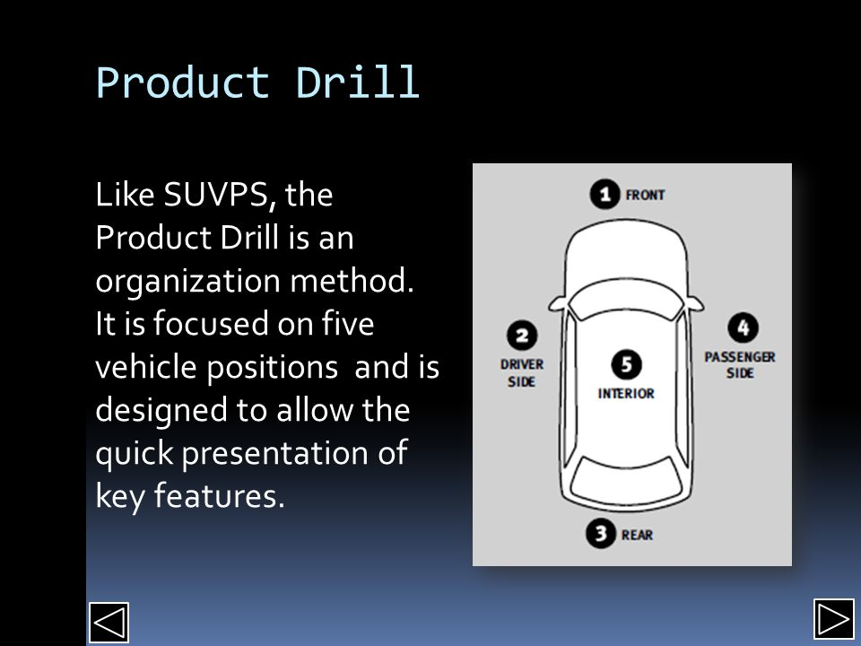 Product Drill Like SUVPS, the Product Drill is an organization method.
