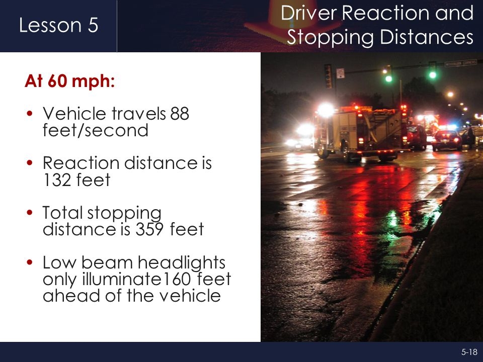 Lesson 5 Driver Reaction and Stopping Distances At 60 mph: Vehicle travels 88 feet/second Reaction distance is 132 feet Total stopping distance is 359