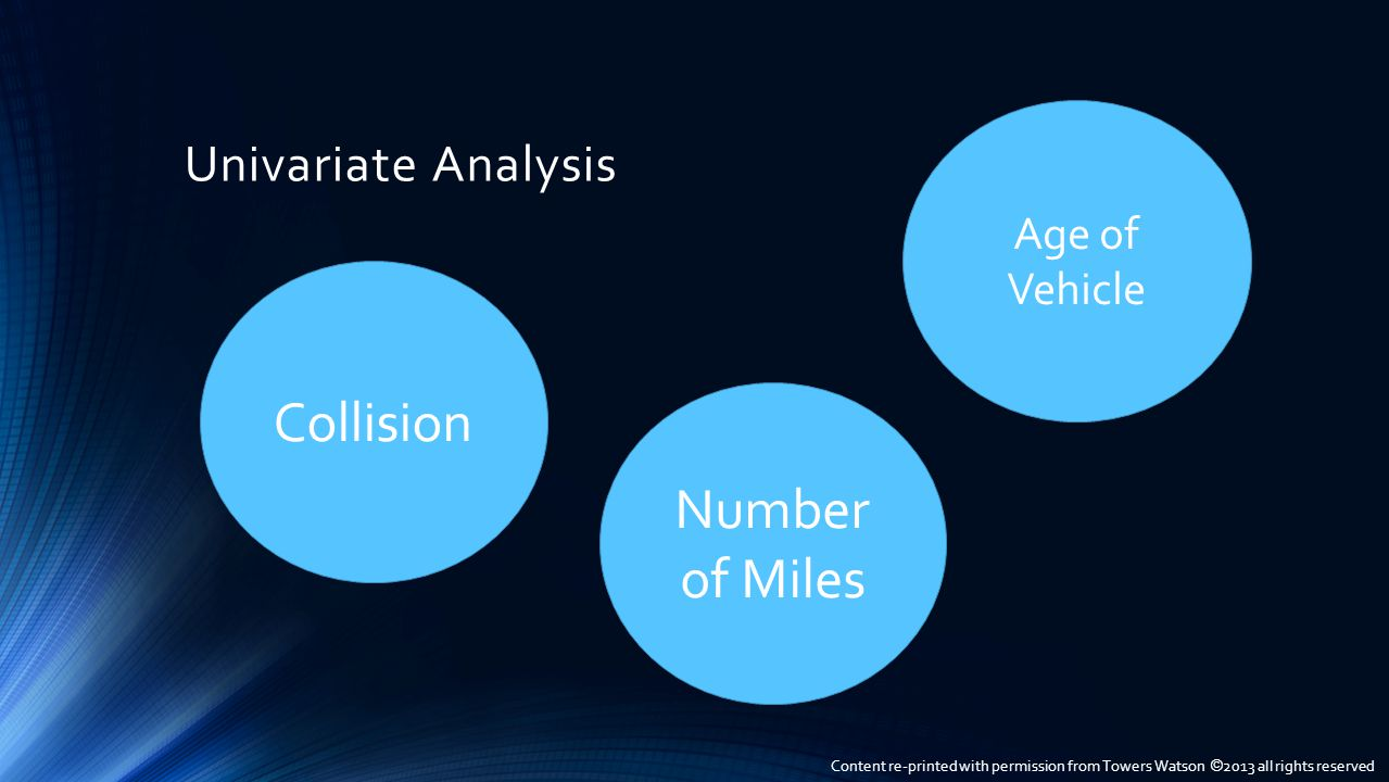 Univariate Analysis Collision Age of Vehicle Number of Miles Content re-printed with permission from Towers Watson © 2013 all rights reserved