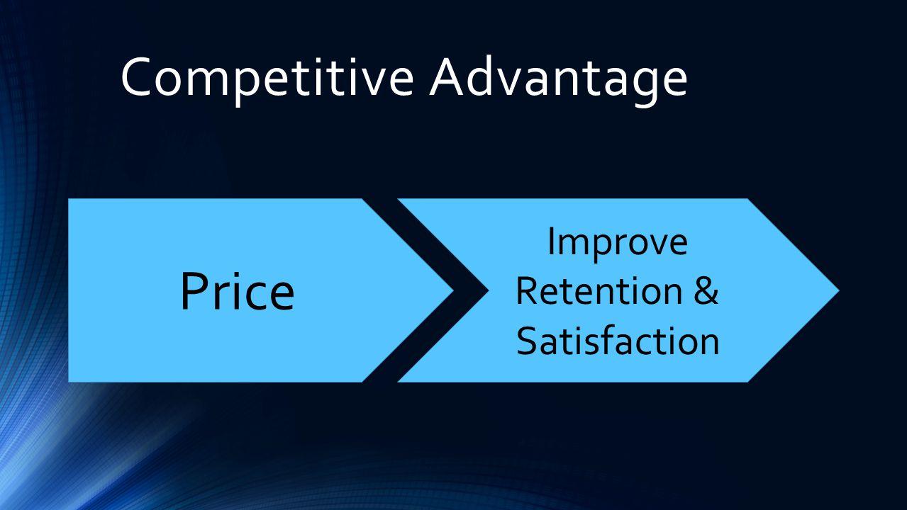 Competitive Advantage Price Improve Retention & Satisfaction