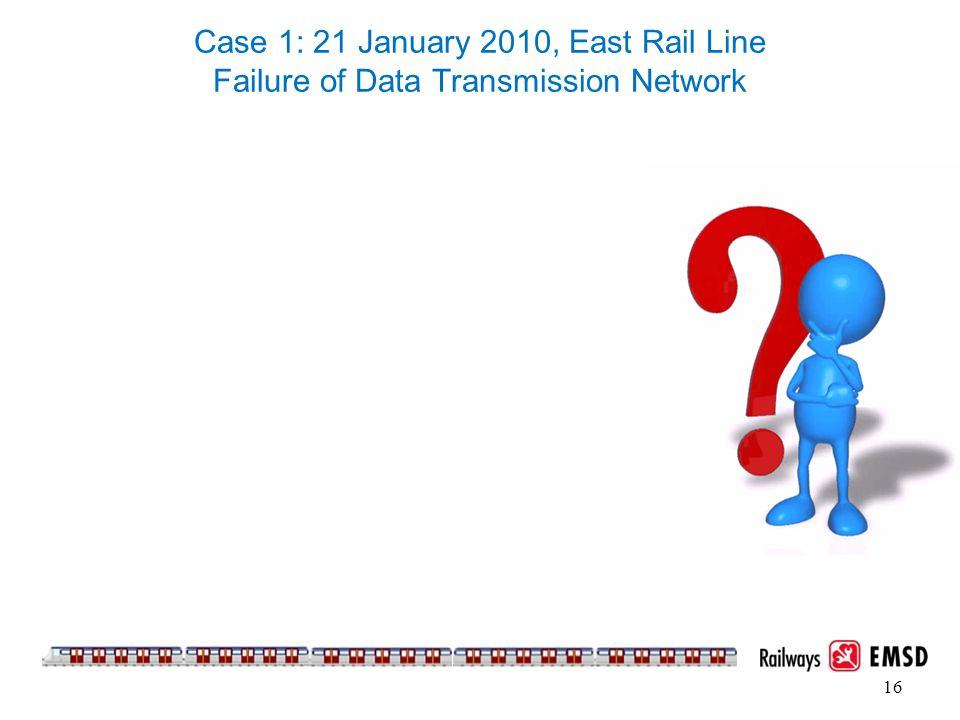 Case 1: 21 January 2010, East Rail Line Failure of Data Transmission Network 16